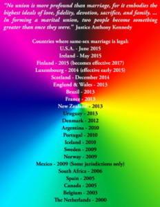 GayMarriage - List
