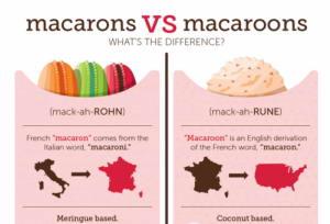 MacaronVsMacaroon1RC